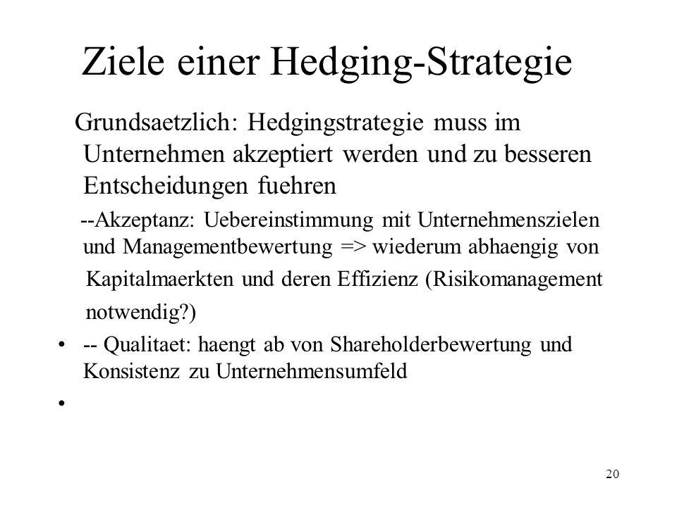 20 Ziele einer Hedging-Strategie Grundsaetzlich: Hedgingstrategie muss im Unternehmen akzeptiert werden und zu besseren Entscheidungen fuehren --Akzep