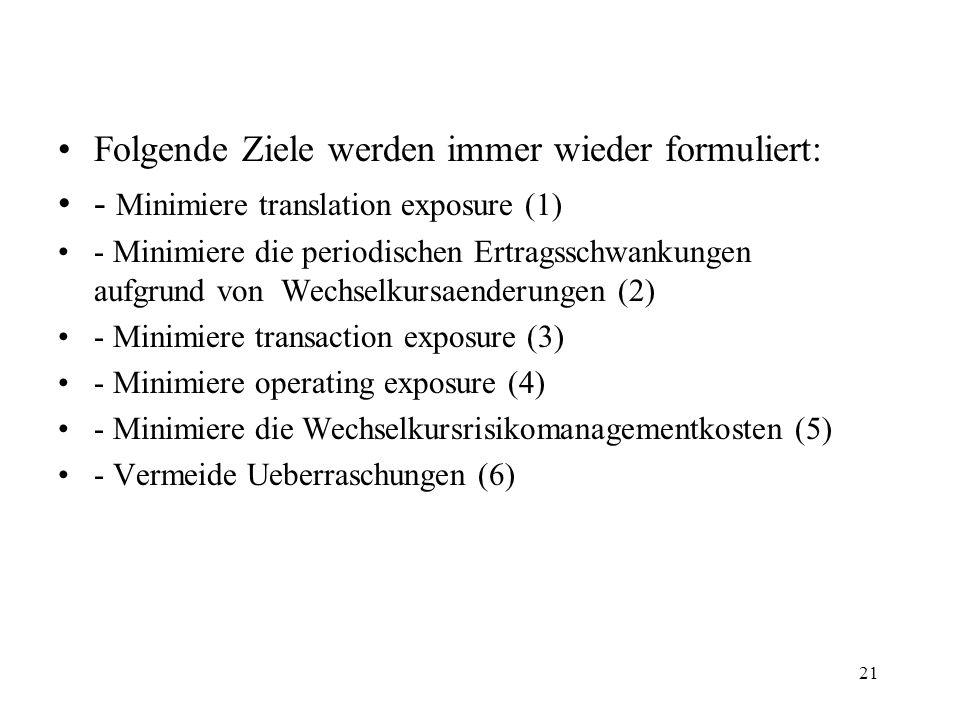 21 Folgende Ziele werden immer wieder formuliert: - Minimiere translation exposure (1) - Minimiere die periodischen Ertragsschwankungen aufgrund von W