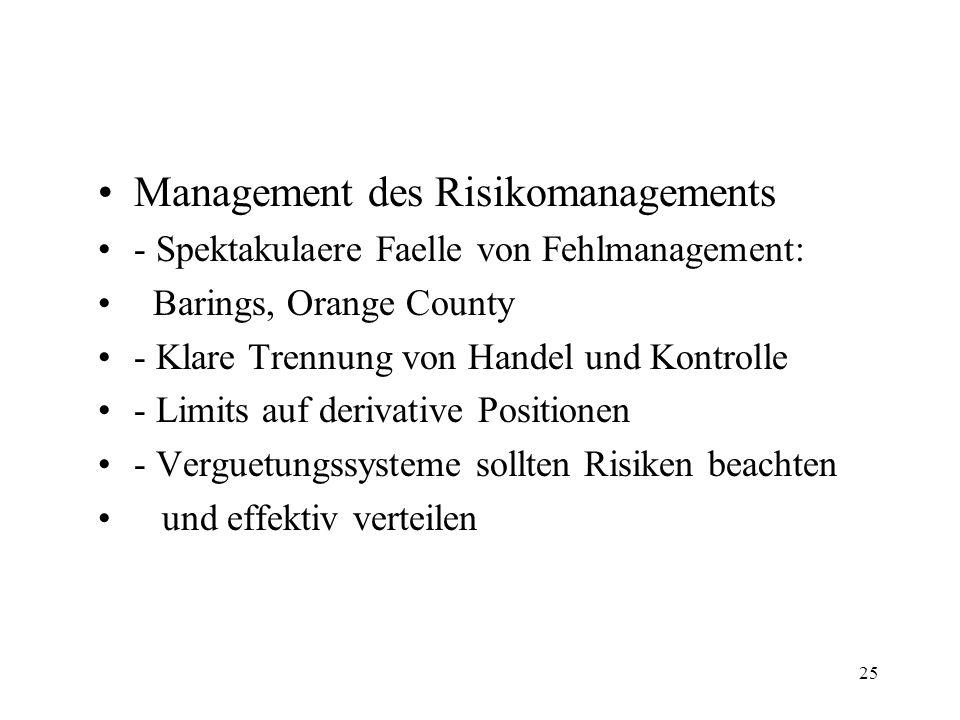 25 Management des Risikomanagements - Spektakulaere Faelle von Fehlmanagement: Barings, Orange County - Klare Trennung von Handel und Kontrolle - Limi