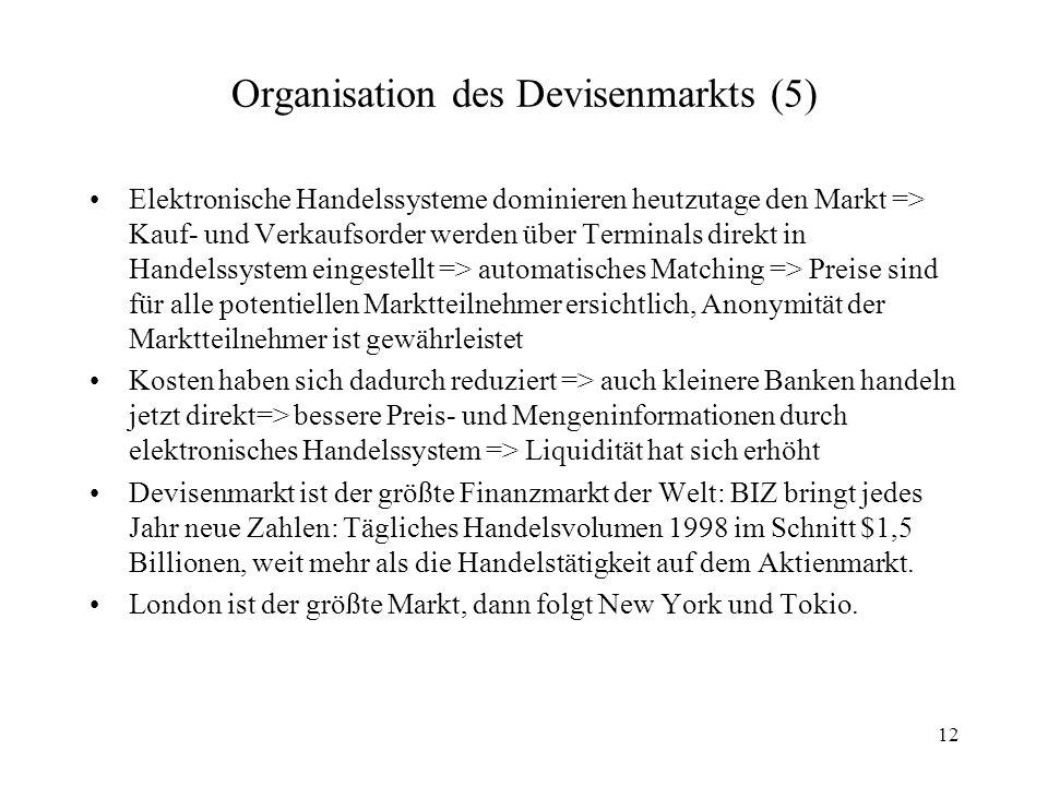 12 Organisation des Devisenmarkts (5) Elektronische Handelssysteme dominieren heutzutage den Markt => Kauf- und Verkaufsorder werden über Terminals di