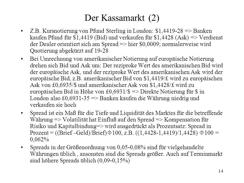 14 Der Kassamarkt (2) Z.B. Kursnotierung von Pfund Sterling in London: $1,4419-28 => Banken kaufen Pfund für $1,4419 (Bid) und verkaufen für $1,4428 (