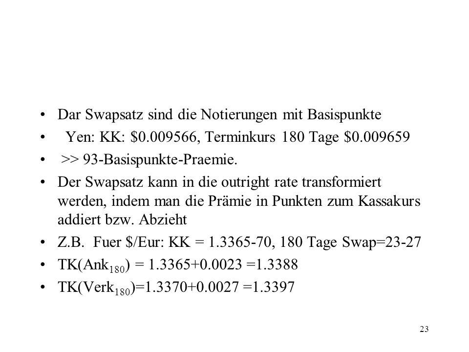 23 Dar Swapsatz sind die Notierungen mit Basispunkte Yen: KK: $0.009566, Terminkurs 180 Tage $0.009659 >> 93-Basispunkte-Praemie. Der Swapsatz kann in