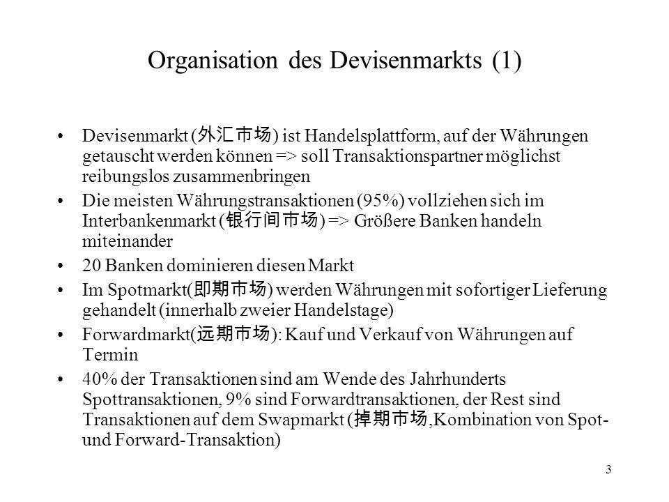 3 Organisation des Devisenmarkts (1) Devisenmarkt ( ) ist Handelsplattform, auf der Währungen getauscht werden können => soll Transaktionspartner mögl