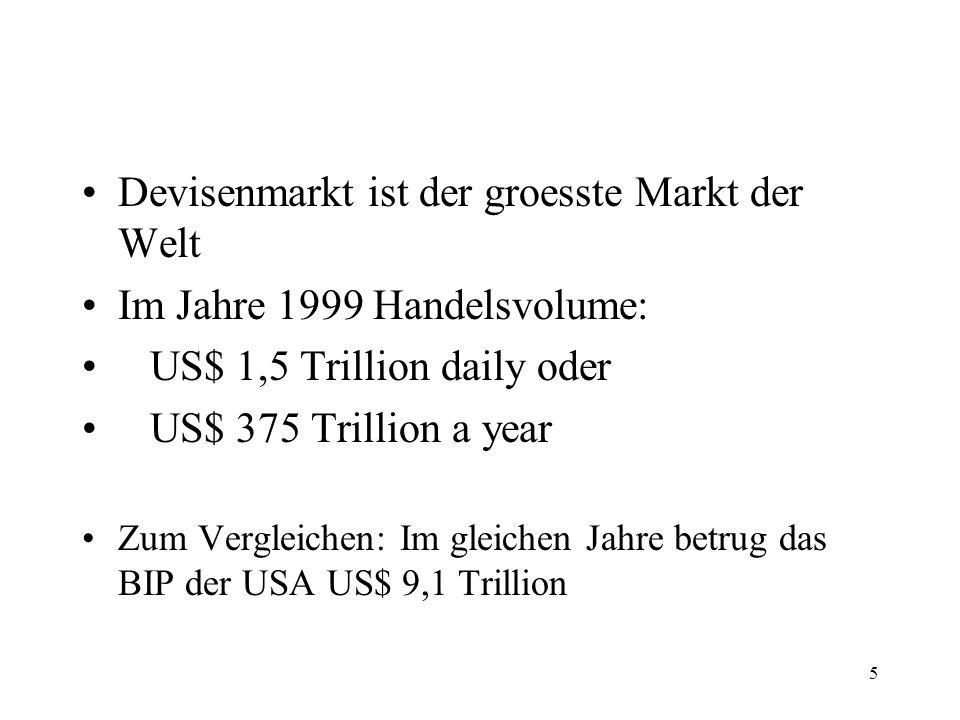 5 Devisenmarkt ist der groesste Markt der Welt Im Jahre 1999 Handelsvolume: US$ 1,5 Trillion daily oder US$ 375 Trillion a year Zum Vergleichen: Im gl
