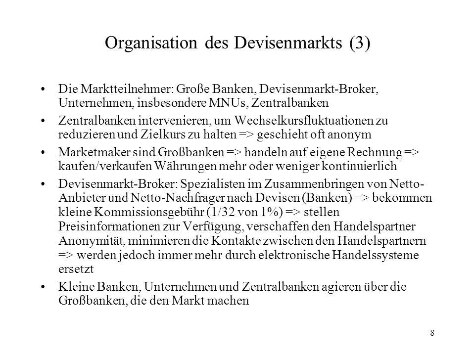 8 Organisation des Devisenmarkts (3) Die Marktteilnehmer: Große Banken, Devisenmarkt-Broker, Unternehmen, insbesondere MNUs, Zentralbanken Zentralbank