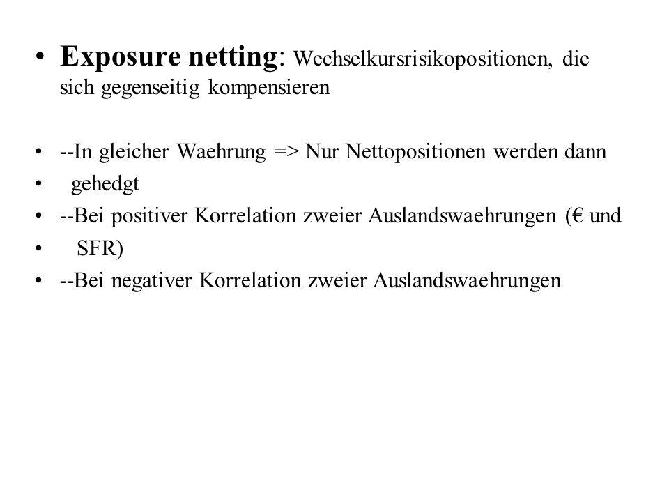 Exposure netting: Wechselkursrisikopositionen, die sich gegenseitig kompensieren --In gleicher Waehrung => Nur Nettopositionen werden dann gehedgt --B