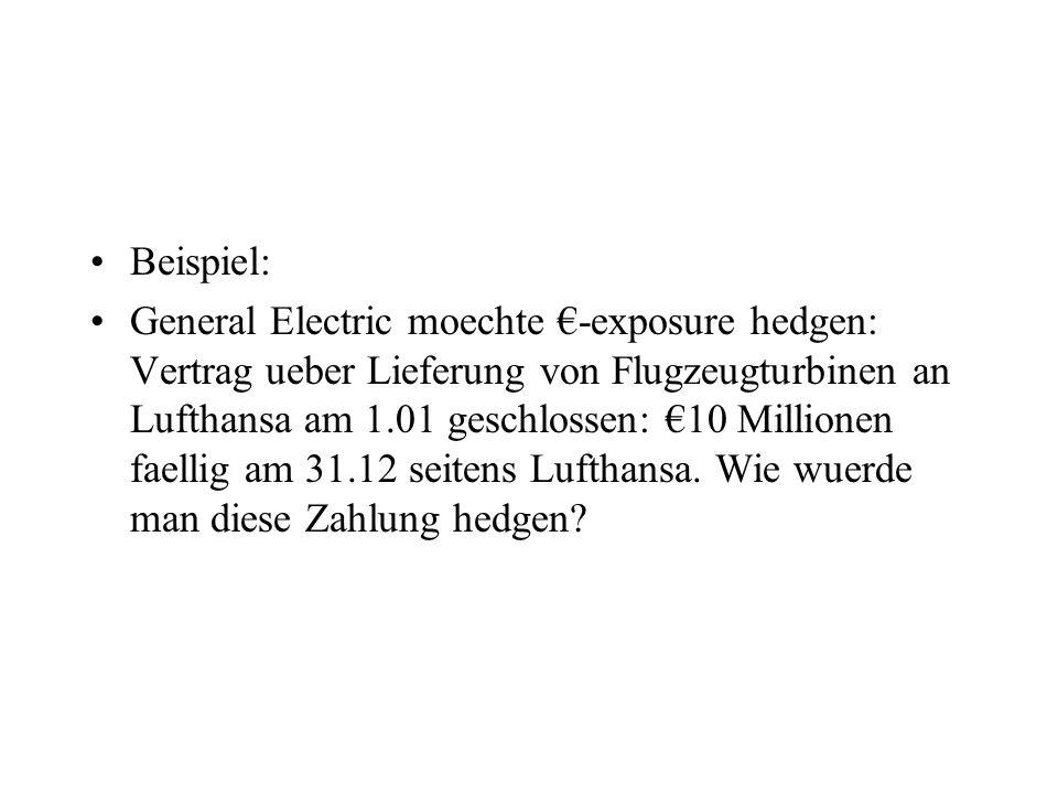 Beispiel: General Electric moechte -exposure hedgen: Vertrag ueber Lieferung von Flugzeugturbinen an Lufthansa am 1.01 geschlossen: 10 Millionen faell