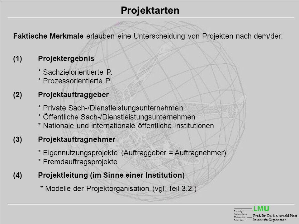 LMULMU Ludwig Maximilians Universität München Prof. Dr. Dr. h.c. Arnold Picot Institut für Organisation Projektarten Faktische Merkmale erlauben eine