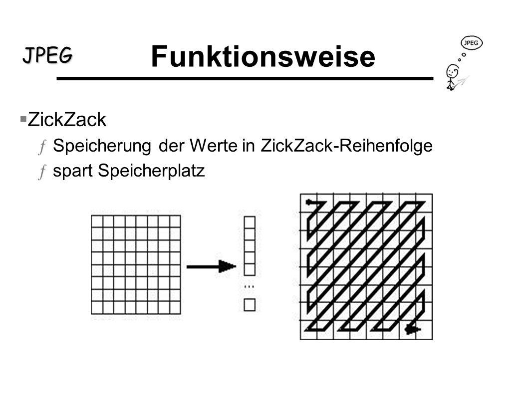 JPEG ZickZack ƒSpeicherung der Werte in ZickZack-Reihenfolge ƒspart Speicherplatz Funktionsweise