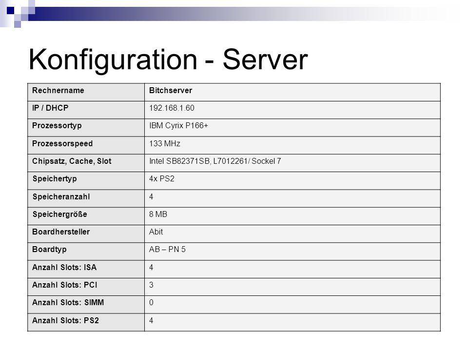 Konfiguration - Server RechnernameBitchserver IP / DHCP192.168.1.60 ProzessortypIBM Cyrix P166+ Prozessorspeed133 MHz Chipsatz, Cache, SlotIntel SB823