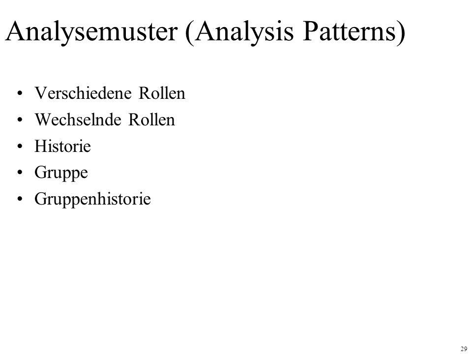 29 Analysemuster (Analysis Patterns) Verschiedene Rollen Wechselnde Rollen Historie Gruppe Gruppenhistorie