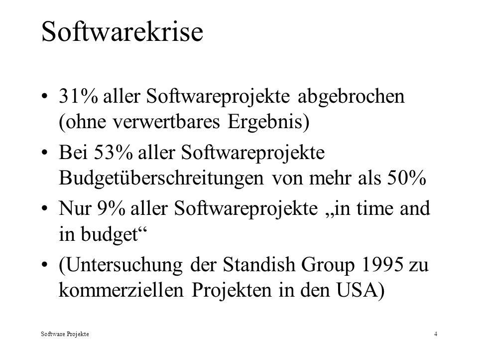Software Projekte4 Softwarekrise 31% aller Softwareprojekte abgebrochen (ohne verwertbares Ergebnis) Bei 53% aller Softwareprojekte Budgetüberschreitu