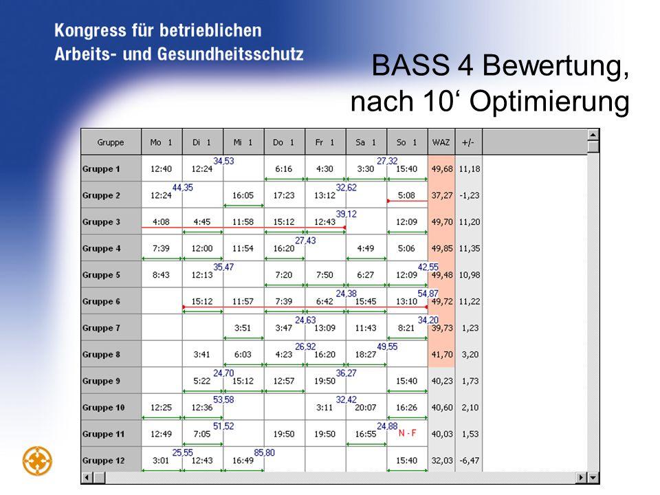 BASS 4 Bewertung, nach 10 Optimierung