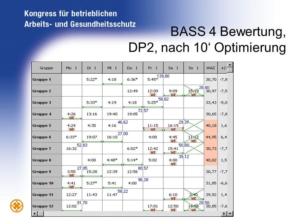BASS 4 Bewertung, DP2, nach 10 Optimierung