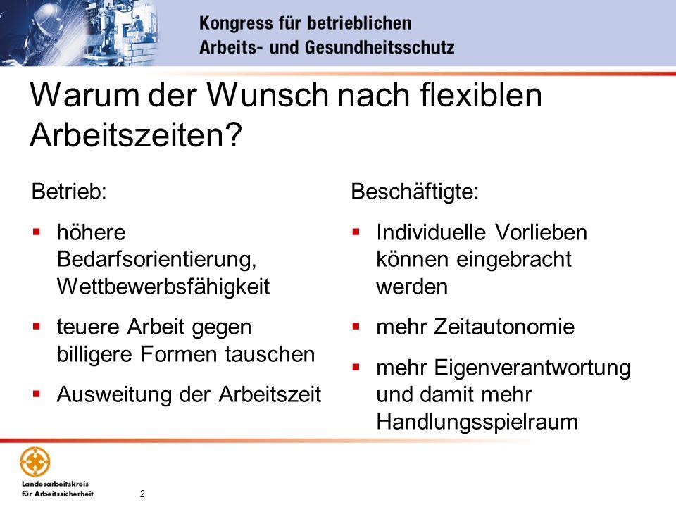 2 Warum der Wunsch nach flexiblen Arbeitszeiten? Betrieb: höhere Bedarfsorientierung, Wettbewerbsfähigkeit teuere Arbeit gegen billigere Formen tausch