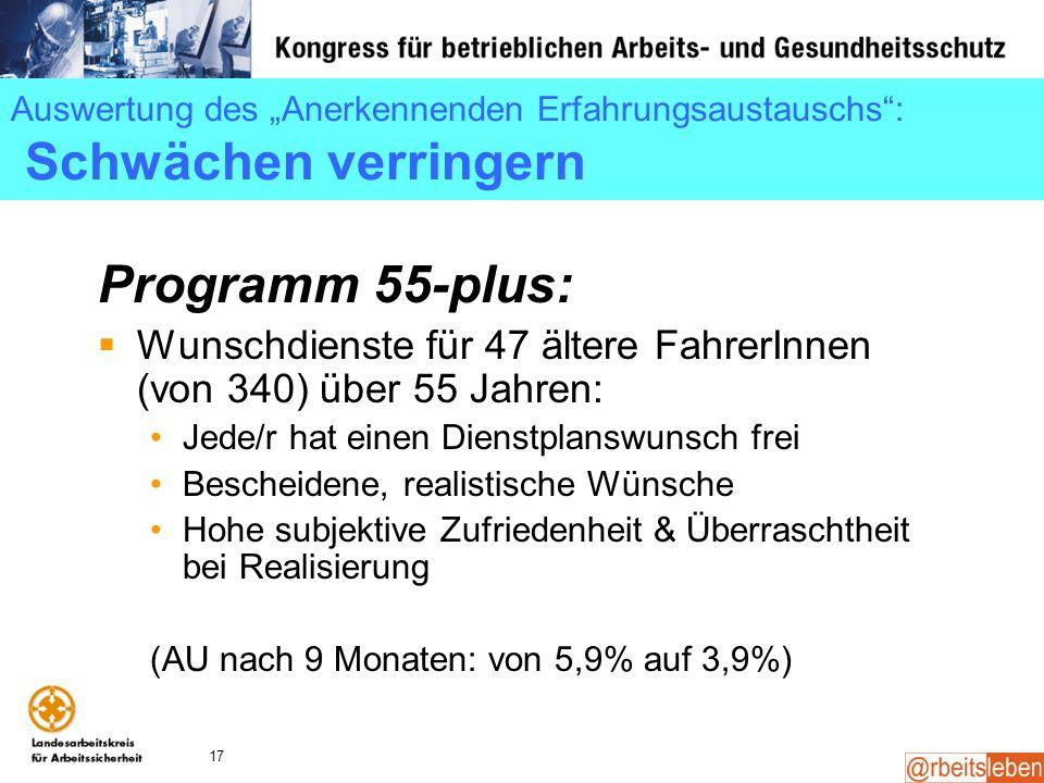 17 Auswertung des Anerkennenden Erfahrungsaustauschs: Schwächen verringern Programm 55-plus: Wunschdienste für 47 ältere FahrerInnen (von 340) über 55