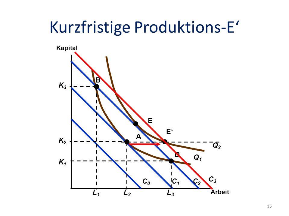 Kurzfristige Produktions-E Folie: 16 Arbeit Kapital Q1Q1 C0C0 C1C1 C2C2 K2K2 L2L2 K1K1 L3L3 K3K3 L1L1 A B D Q2Q2 E E C3C3 16