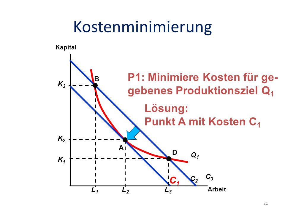 Kostenminimierung Folie: 21 Arbeit Kapital Q1Q1 C1C1 C2C2 K2K2 L2L2 K1K1 L3L3 K3K3 L1L1 B D C3C3 A P1: Minimiere Kosten für ge- gebenes Produktionsziel Q 1 Lösung: Punkt A mit Kosten C 1 21