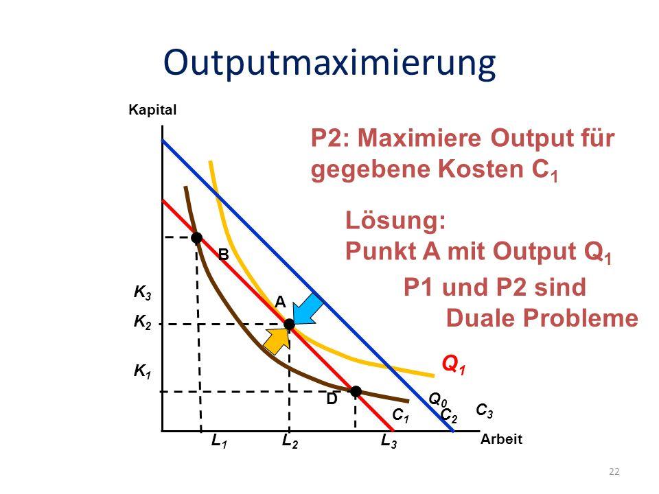 Outputmaximierung Folie: 22 Arbeit Kapital Q1Q1 C1C1 C2C2 K2K2 L2L2 K1K1 L3L3 K3K3 L1L1 B D C3C3 P2: Maximiere Output für gegebene Kosten C 1 Q0Q0 A Lösung: Punkt A mit Output Q 1 P1 und P2 sind Duale Probleme 22