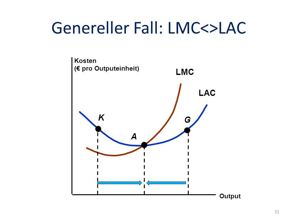 Genereller Fall: LMC<>LAC Output Kosten ( pro Outputeinheit) LAC LMC A K G 31