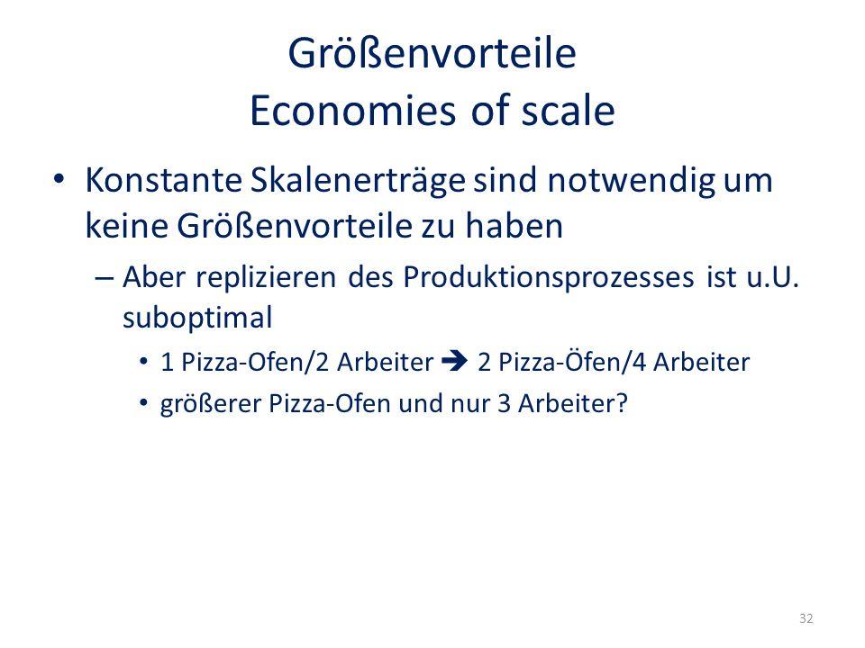Größenvorteile Economies of scale Konstante Skalenerträge sind notwendig um keine Größenvorteile zu haben – Aber replizieren des Produktionsprozesses