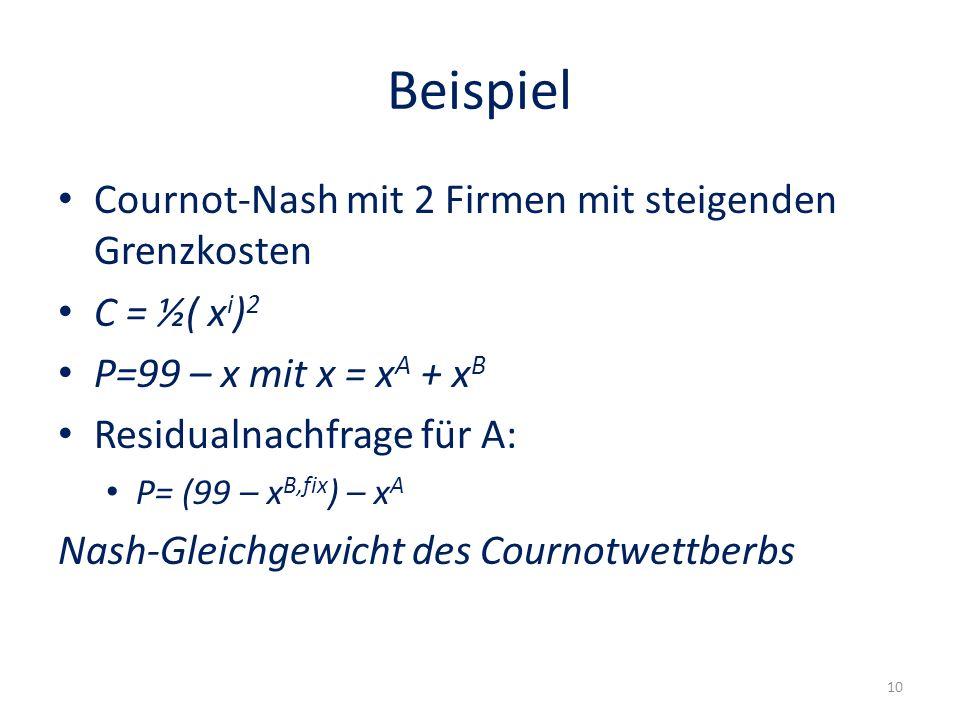Beispiel Cournot-Nash mit 2 Firmen mit steigenden Grenzkosten C = ½( x i ) 2 P=99 – x mit x = x A + x B Residualnachfrage für A: P= (99 – x B,fix ) –