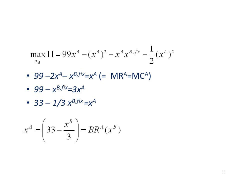 99 –2x A – x B,fix =x A (=MR A =MC A ) 99 – x B,fix =3x A 33 – 1/3 x B,fix =x A 11