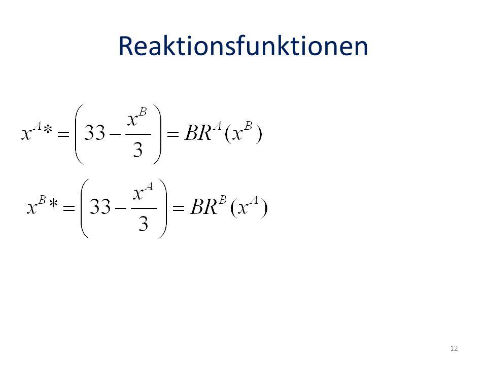 Reaktionsfunktionen 12