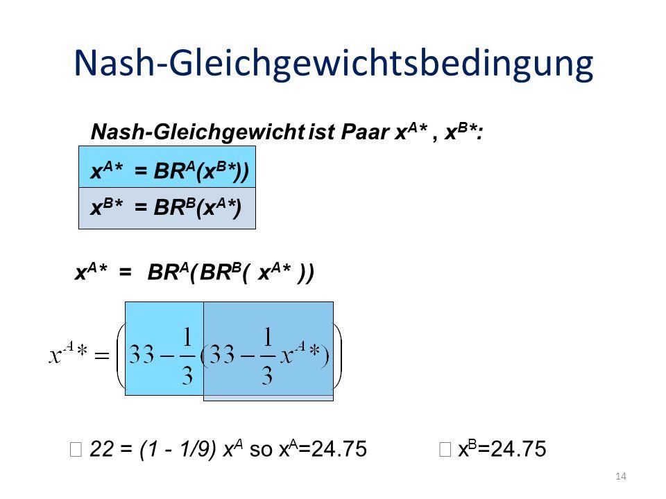 Nash-Gleichgewichtsbedingung x A * = BR A (x B *)) x B * = BR B (x A *) BR A ( ) Nash-Gleichgewicht ist Paar x A *, x B *: BR B ( )x A * =xA*xA* 22 =