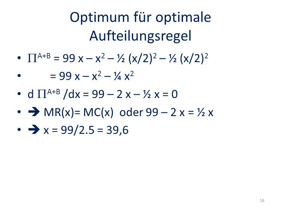 Optimum für optimale Aufteilungsregel A+B = 99 x – x 2 – ½ (x/2) 2 – ½ (x/2) 2 = 99 x – x 2 – ¼ x 2 d A+B /dx = 99 – 2 x – ½ x = 0 MR(x)= MC(x) oder 9