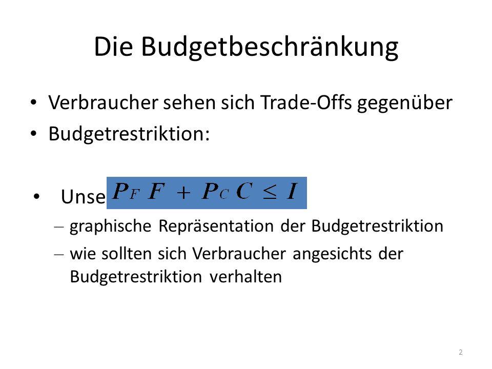Die Budgetbeschränkung Verbraucher sehen sich Trade-Offs gegenüber Budgetrestriktion: Unser Plan: – graphische Repräsentation der Budgetrestriktion –