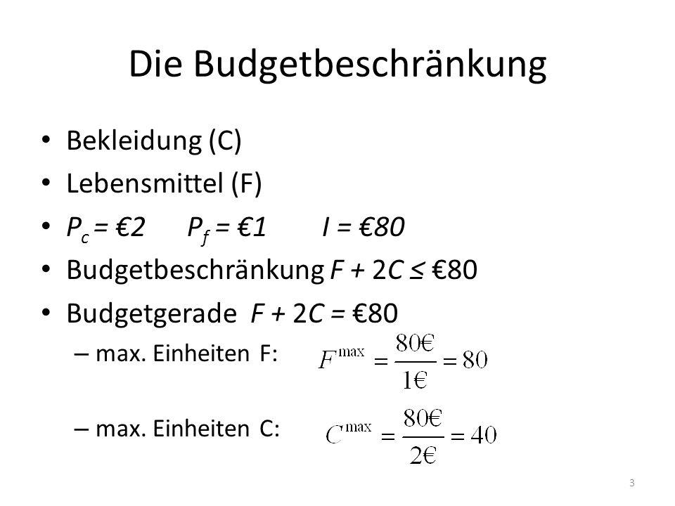 Die Budgetbeschränkung Bekleidung (C) Lebensmittel (F) P c = 2 P f = 1 I = 80 Budgetbeschränkung F + 2C 80 Budgetgerade F + 2C = 80 – max. Einheiten F