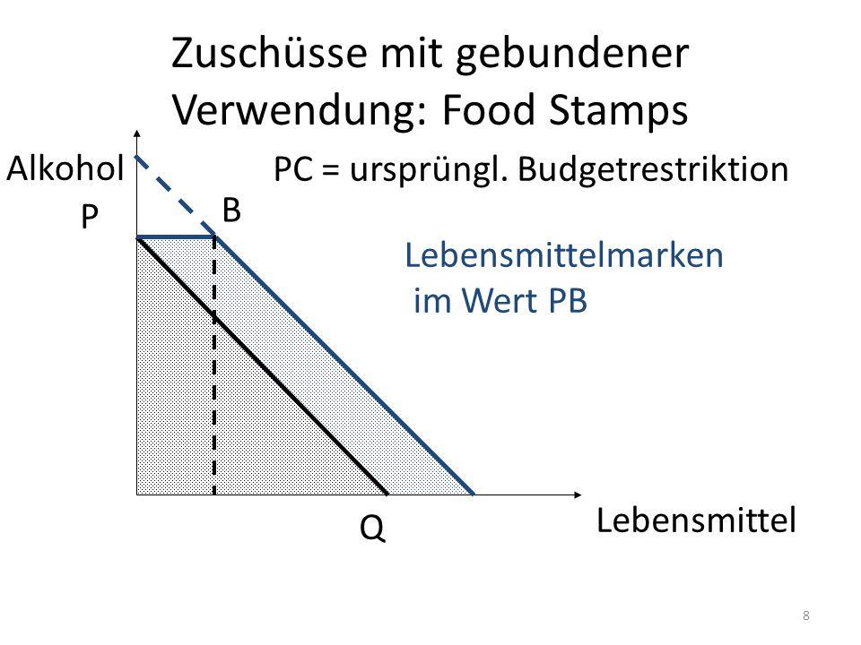Zuschüsse mit gebundener Verwendung: Food Stamps Alkohol Lebensmittel Q P PC = ursprüngl. Budgetrestriktion Lebensmittelmarken im Wert PB B 8
