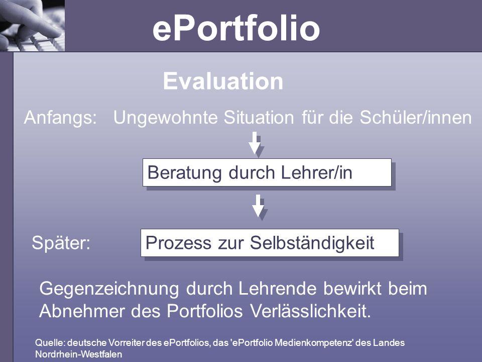 ePortfolio Evaluation Anfangs:Ungewohnte Situation für die Schüler/innen Beratung durch Lehrer/in Später: Prozess zur Selbständigkeit Gegenzeichnung d