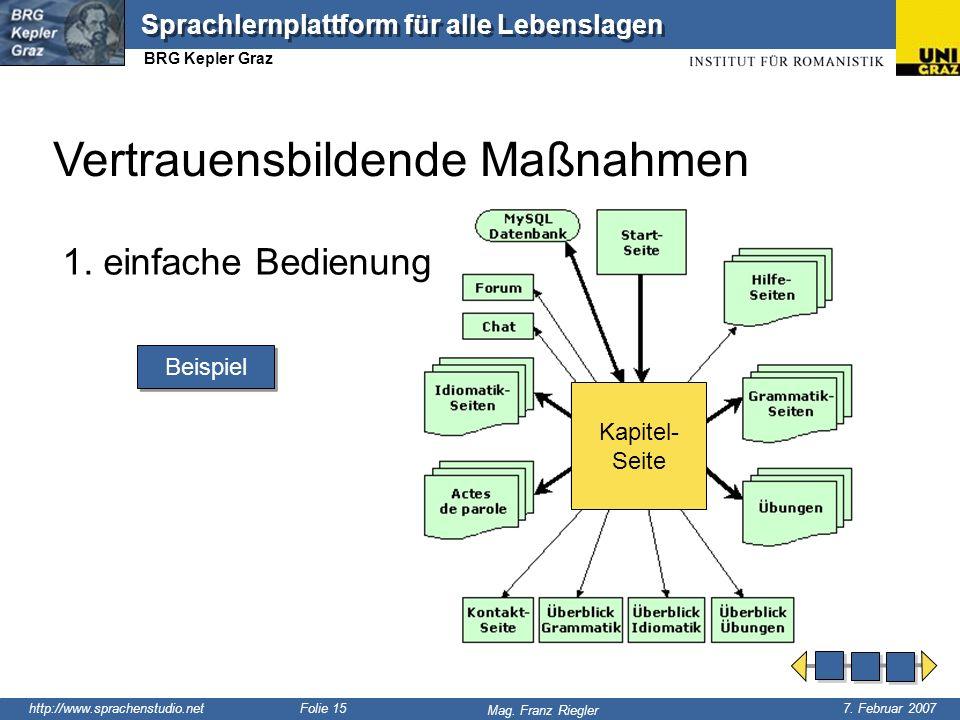 http://www.sprachenstudio.net 7. Februar 2007 Mag. Franz Riegler Sprachlernplattform für alle Lebenslagen BRG Kepler Graz Folie 15 Kapitel- Seite Vert