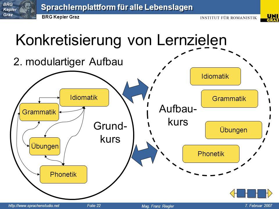 http://www.sprachenstudio.net 7. Februar 2007 Mag. Franz Riegler Sprachlernplattform für alle Lebenslagen BRG Kepler Graz Folie 22 2. modulartiger Auf