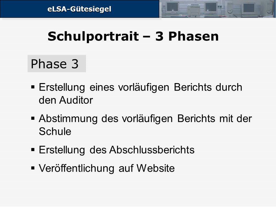 eLSA-GütesiegeleLSA-Gütesiegel Erstellung eines vorläufigen Berichts durch den Auditor Abstimmung des vorläufigen Berichts mit der Schule Erstellung des Abschlussberichts Veröffentlichung auf Website Schulportrait – 3 Phasen Phase 3