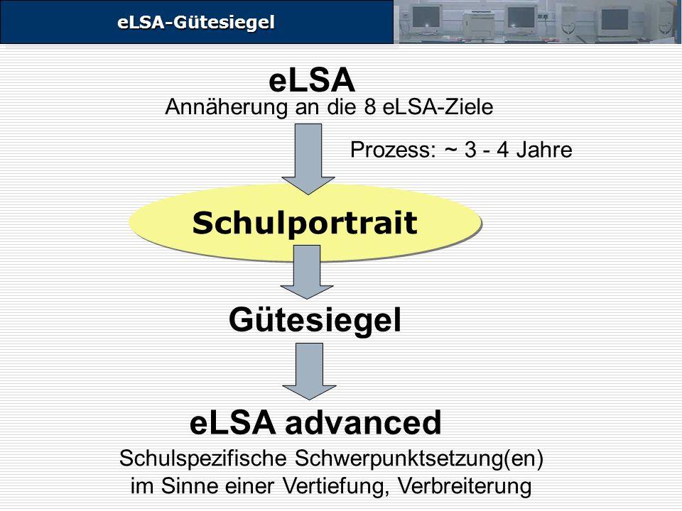 eLSA-GütesiegeleLSA-Gütesiegel eLSA eLSA advanced Gütesiegel Prozess: ~ 3 - 4 Jahre Schulspezifische Schwerpunktsetzung(en) im Sinne einer Vertiefung, Verbreiterung Annäherung an die 8 eLSA-Ziele Schulportrait