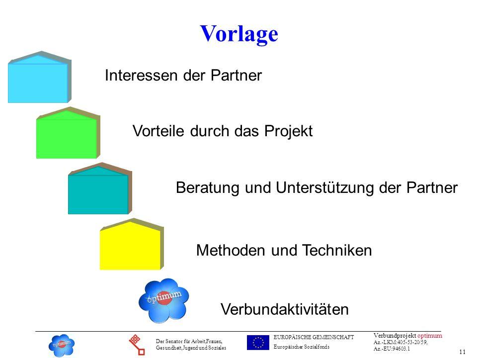 11 Verbundprojekt optimum Az.-LKM:405-53-20/59, Az.-EU:94603.1 Der Senator für Arbeit,Frauen, Gesundheit,Jugend und Soziales EUROPÄISCHE GEMEINSCHAFT
