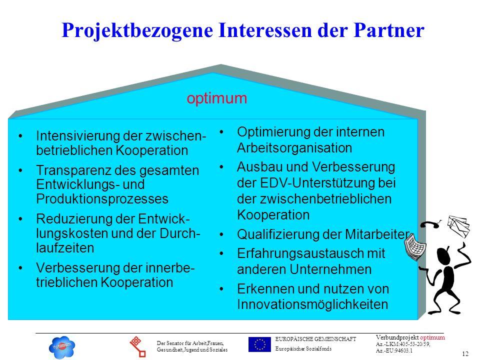 12 Verbundprojekt optimum Az.-LKM:405-53-20/59, Az.-EU:94603.1 Der Senator für Arbeit,Frauen, Gesundheit,Jugend und Soziales EUROPÄISCHE GEMEINSCHAFT
