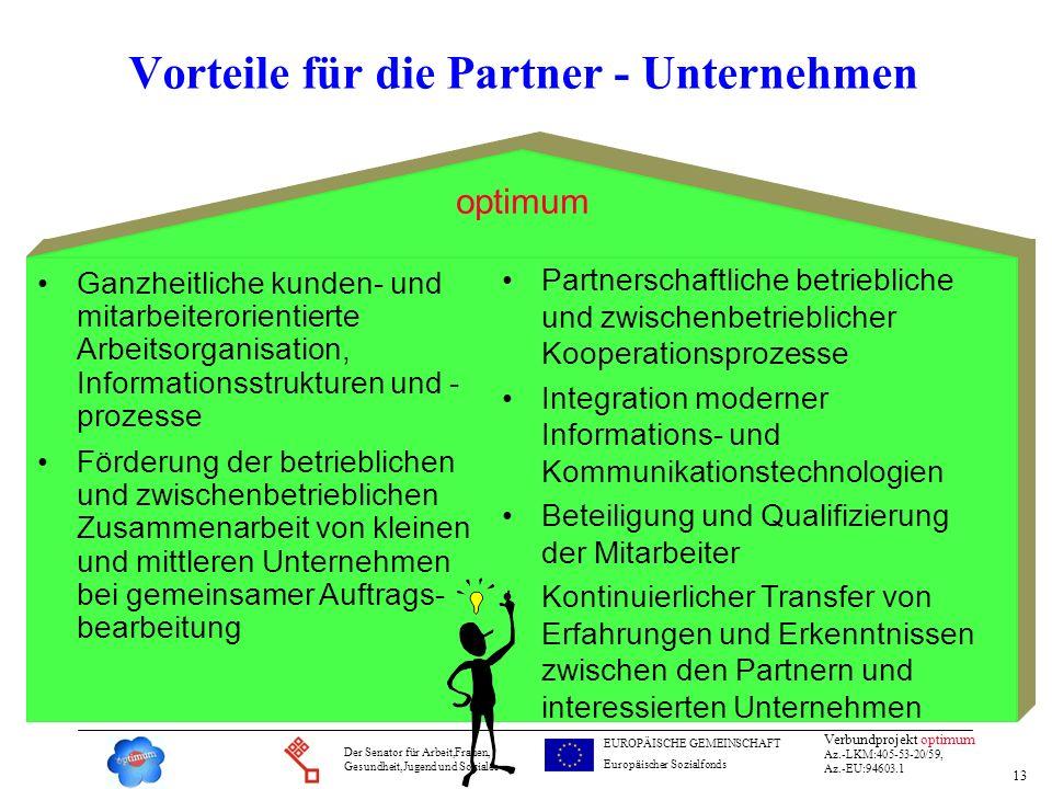 13 Verbundprojekt optimum Az.-LKM:405-53-20/59, Az.-EU:94603.1 Der Senator für Arbeit,Frauen, Gesundheit,Jugend und Soziales EUROPÄISCHE GEMEINSCHAFT
