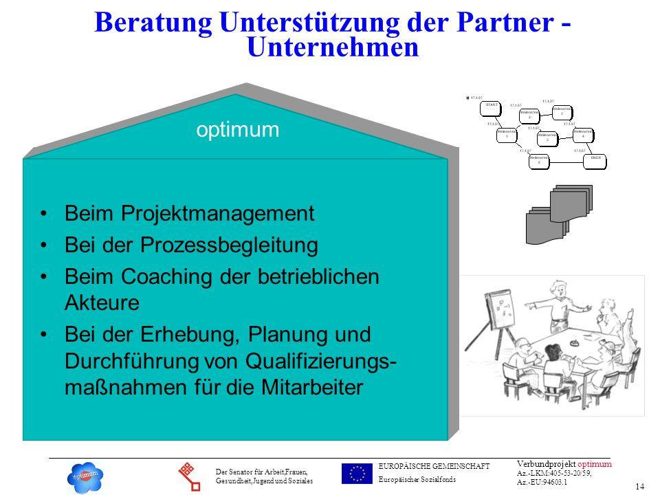 14 Verbundprojekt optimum Az.-LKM:405-53-20/59, Az.-EU:94603.1 Der Senator für Arbeit,Frauen, Gesundheit,Jugend und Soziales EUROPÄISCHE GEMEINSCHAFT