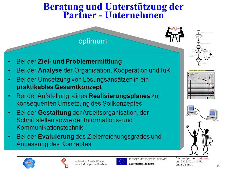 15 Verbundprojekt optimum Az.-LKM:405-53-20/59, Az.-EU:94603.1 Der Senator für Arbeit,Frauen, Gesundheit,Jugend und Soziales EUROPÄISCHE GEMEINSCHAFT