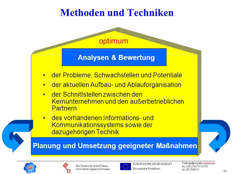 16 Verbundprojekt optimum Az.-LKM:405-53-20/59, Az.-EU:94603.1 Der Senator für Arbeit,Frauen, Gesundheit,Jugend und Soziales EUROPÄISCHE GEMEINSCHAFT