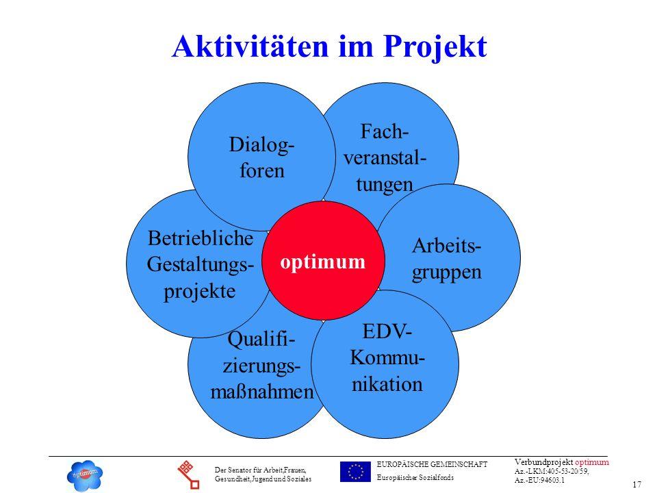 17 Verbundprojekt optimum Az.-LKM:405-53-20/59, Az.-EU:94603.1 Der Senator für Arbeit,Frauen, Gesundheit,Jugend und Soziales EUROPÄISCHE GEMEINSCHAFT