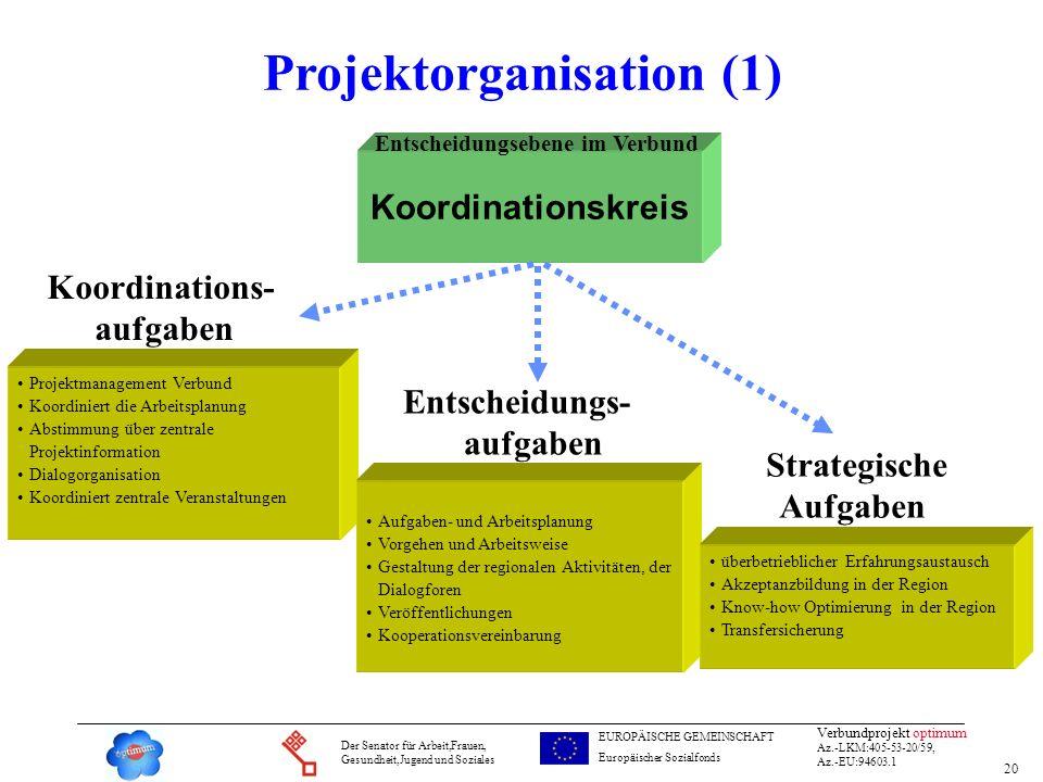 20 Verbundprojekt optimum Az.-LKM:405-53-20/59, Az.-EU:94603.1 Der Senator für Arbeit,Frauen, Gesundheit,Jugend und Soziales EUROPÄISCHE GEMEINSCHAFT