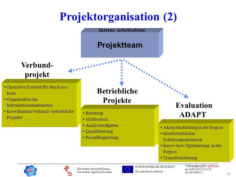 21 Verbundprojekt optimum Az.-LKM:405-53-20/59, Az.-EU:94603.1 Der Senator für Arbeit,Frauen, Gesundheit,Jugend und Soziales EUROPÄISCHE GEMEINSCHAFT