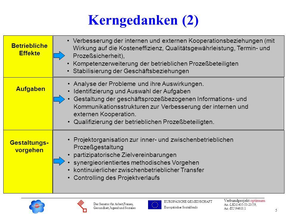5 Verbundprojekt optimum Az.-LKM:405-53-20/59, Az.-EU:94603.1 Der Senator für Arbeit,Frauen, Gesundheit,Jugend und Soziales EUROPÄISCHE GEMEINSCHAFT E
