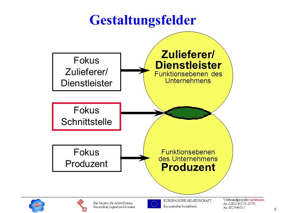 6 Verbundprojekt optimum Az.-LKM:405-53-20/59, Az.-EU:94603.1 Der Senator für Arbeit,Frauen, Gesundheit,Jugend und Soziales EUROPÄISCHE GEMEINSCHAFT E