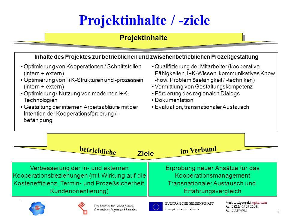 7 Verbundprojekt optimum Az.-LKM:405-53-20/59, Az.-EU:94603.1 Der Senator für Arbeit,Frauen, Gesundheit,Jugend und Soziales EUROPÄISCHE GEMEINSCHAFT E